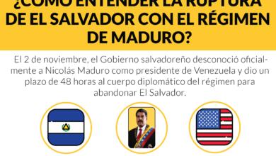 Photo of Cómo entender la ruptura de El Salvador con el régimen de Maduro