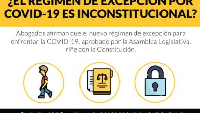 Photo of ¿El régimen de excepción por covid-19 es inconstitucional?