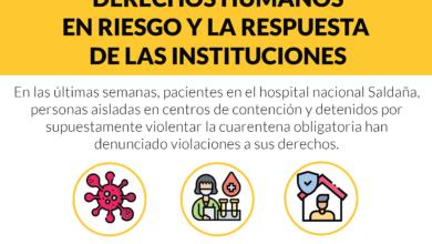 Photo of Derechos humanos en riesgo y la respuesta de las instituciones