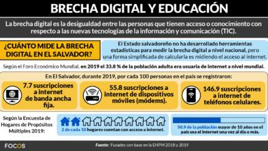 Photo of La brecha digital en la educación salvadoreña