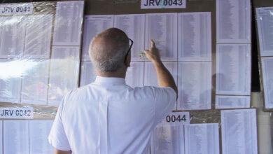 Photo of La débil democracia de las internas de los partidos políticos